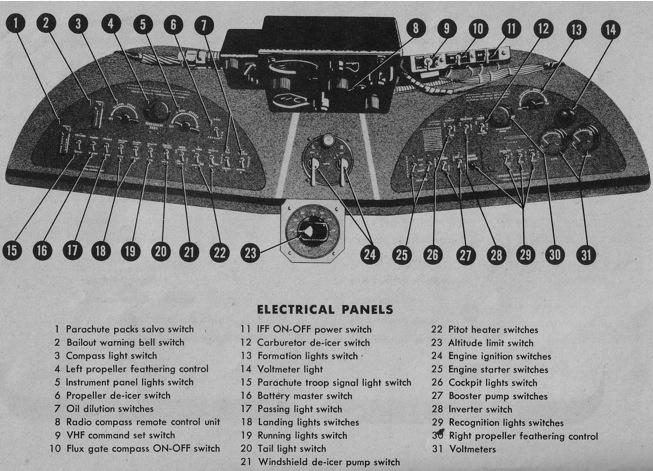 Douglas DC-3 C-47 (part 1/2) Electric_panel_lijst
